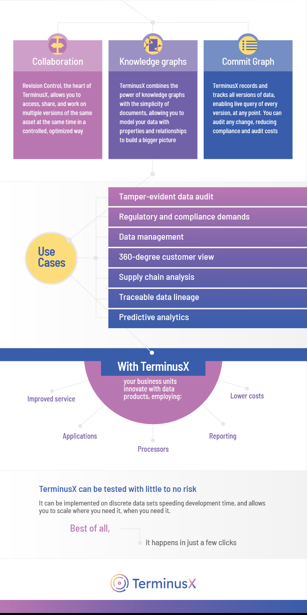 terminusx-data-product-builder-infographic-2
